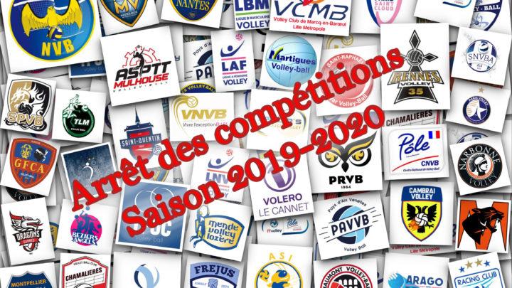 Le Comité Directeur de la LNV décide de l'arrêt des compétitions professionnelles (Ligue A Féminine, Ligue A Masculine et Ligue B Masculine)