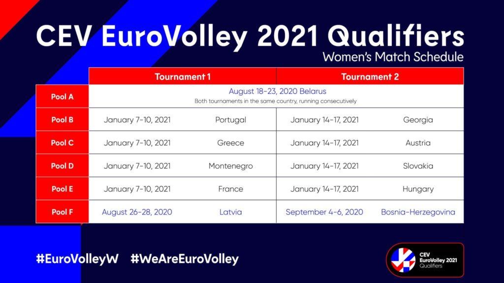 Calendrier Euro Volley 2021 La CEV dévoile un calendrier adapté à la situation sanitaire